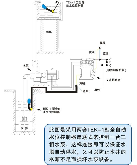 电缆式浮球开关TEK-1结构图
